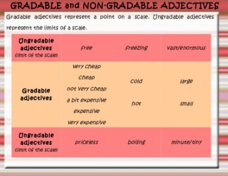 UNGRADABLE ADJECTIVES